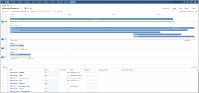 Portfolio for Jira - Visueller Zeitplan
