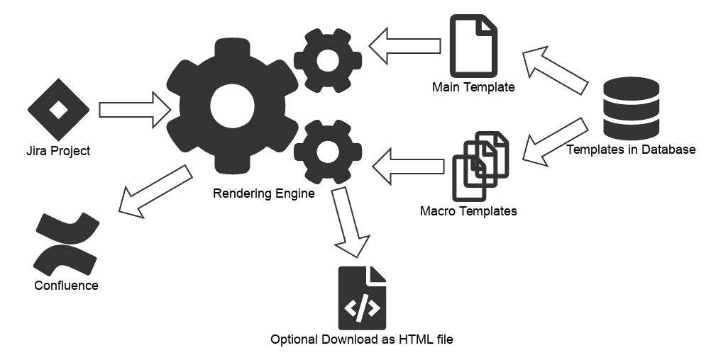 Rendering Teamworkx Configuration Publisher