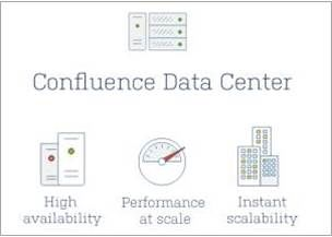 Scale_Confluence_Data_Center