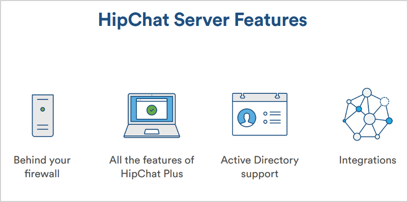 HipChat_Server_Features